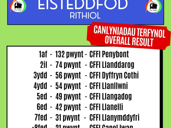 Eisteddfod Rithiol C.Ff.I Sir Gâr 2021